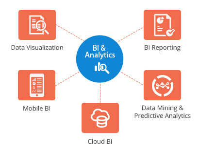 Bi-and-analytics-1