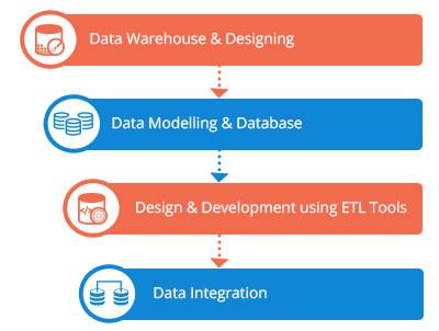 data-warehousing-1