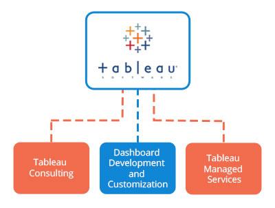tableau-bi-services-1