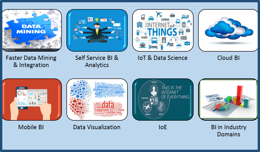 bizdatapro-trends-in-bi-and-Big data-visualization