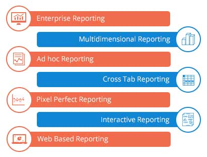 Bi-and-Analytics-bi_reporting-2